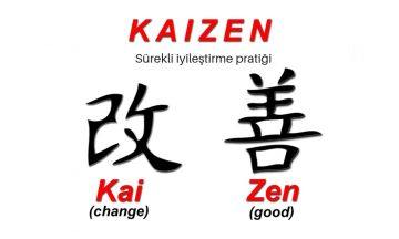 Kaizen Event - Types, Examples, Agenda and Checklist - Dr Aminu