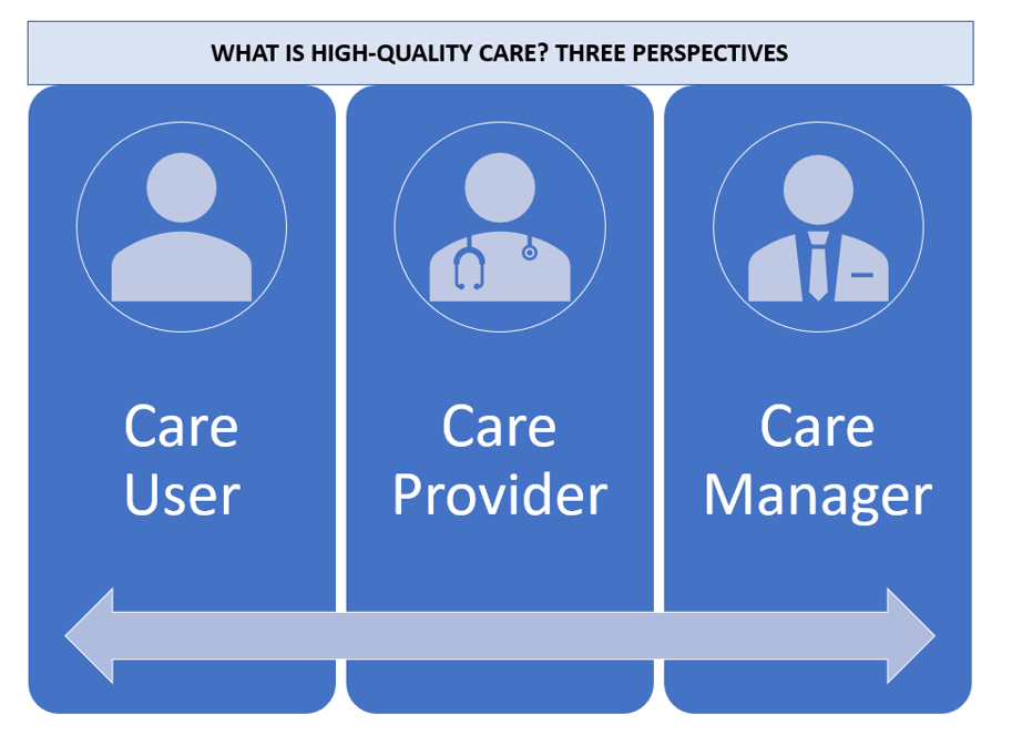 high-quality care perspectives